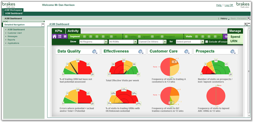 an sap bw based sales force dashboard solution for brakes group de villiers walton